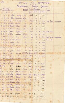 A1100.001; Slamannan School Roll of Honour (copy)