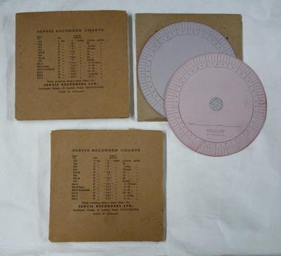 1989-029-001/002; chart; recording clock