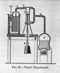 """Watt's experiment"""